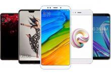 Photo of Top 10 trending phones of September 2020 in Bangladesh