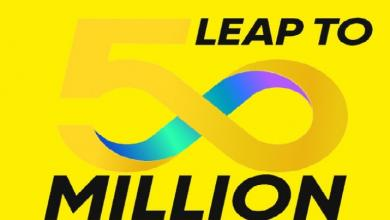 Photo of Realme reached the 50 million users milestone