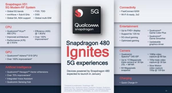 Qualcomm Snapdragon 480 proccesor