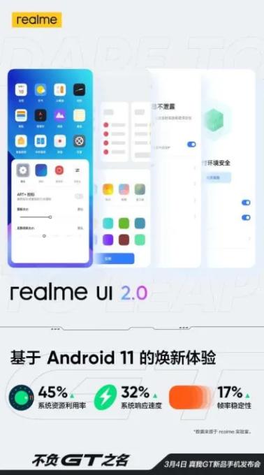 Realme GT 5G testing