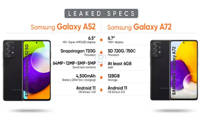 Samsung Galaxy A72 And Galaxy A52 Specifications